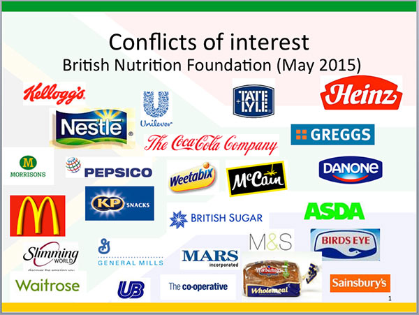 British Nutrition Foundation Conflicts